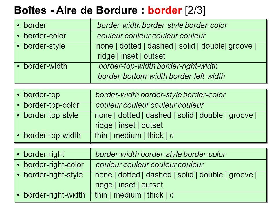 Boîtes - Aire de Bordure : border [2/3]